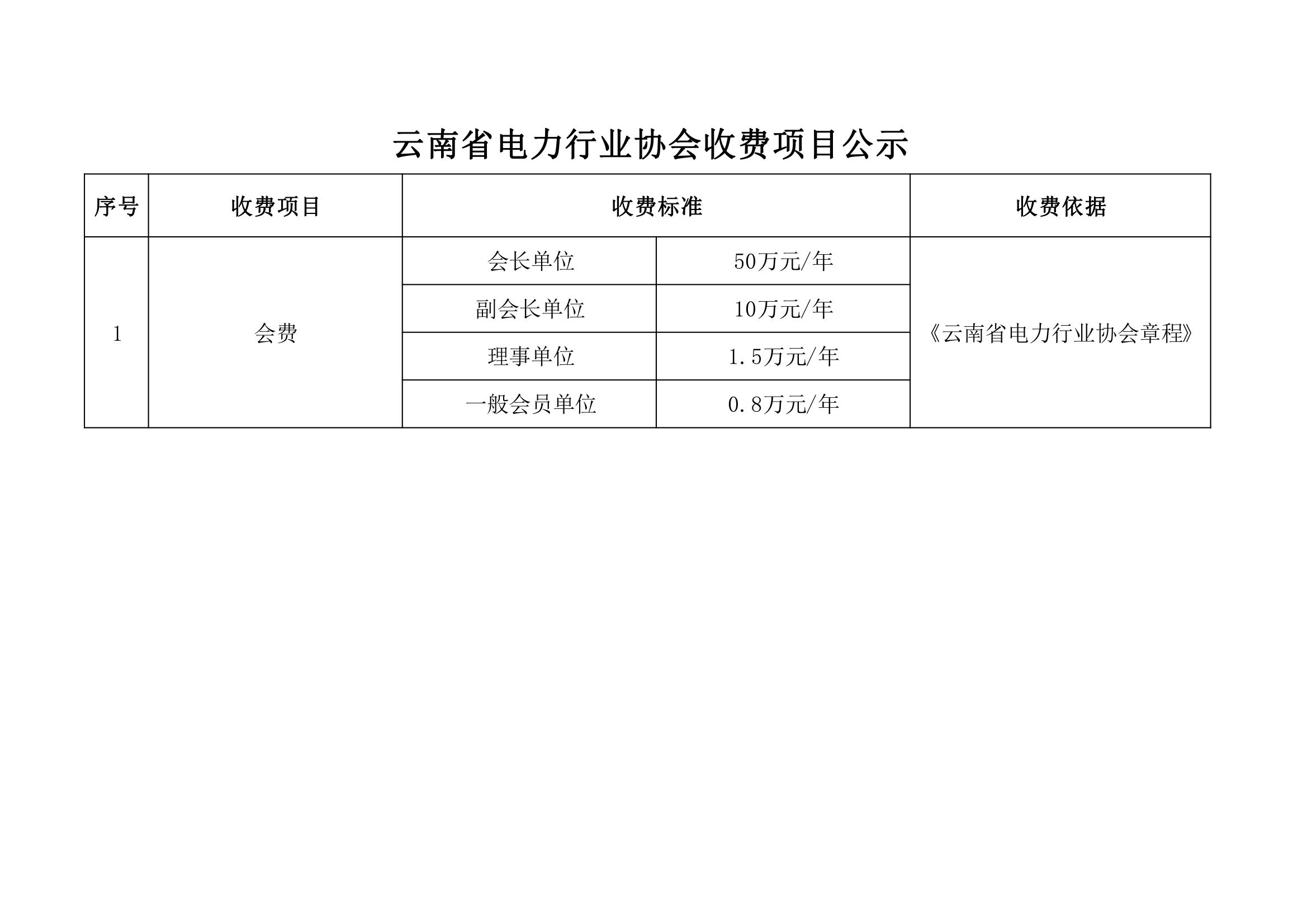 云南省电力行业协会收费项目公示_1.png