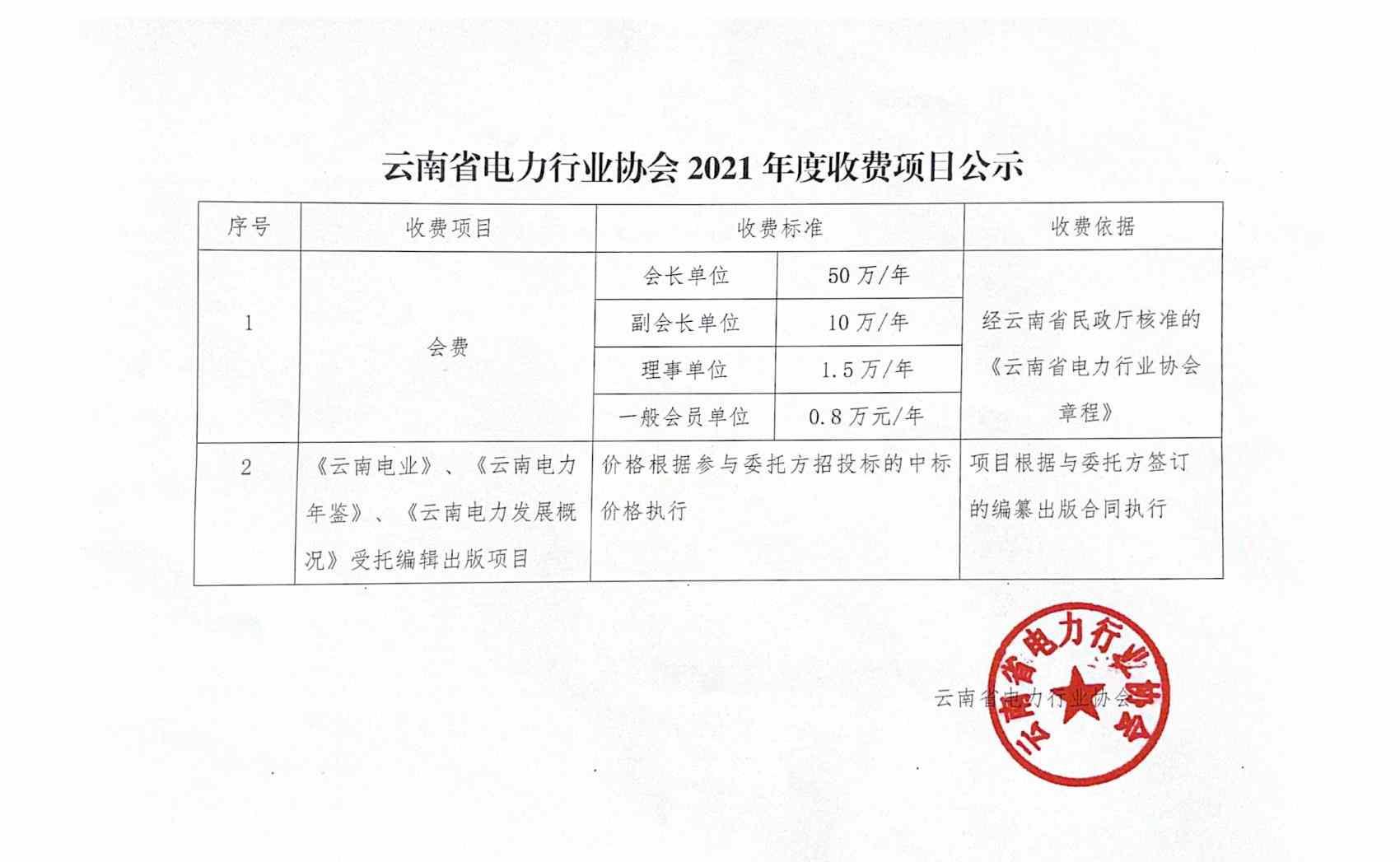 云啊省儿力行业协会2021 年度收炎项川公尔_1.jpg